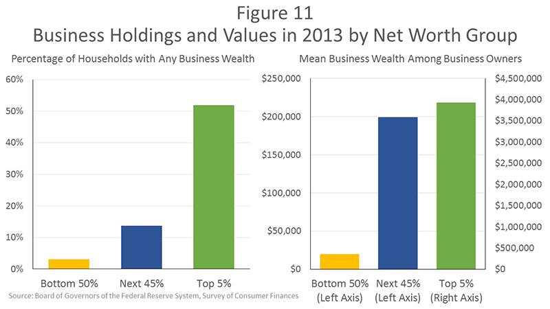 2014-10-24 Yellen 3 Fig 11