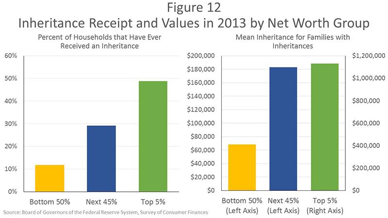 2014-10-24 Yellen 4 Fig 12
